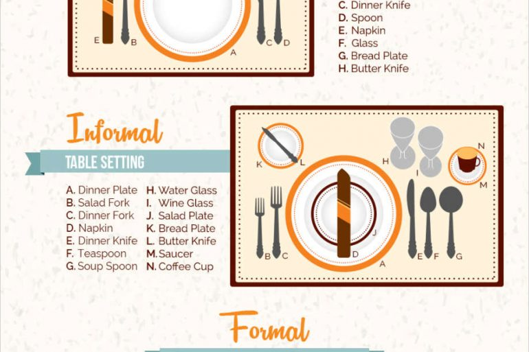 How to set a Thanksgiving table infographic