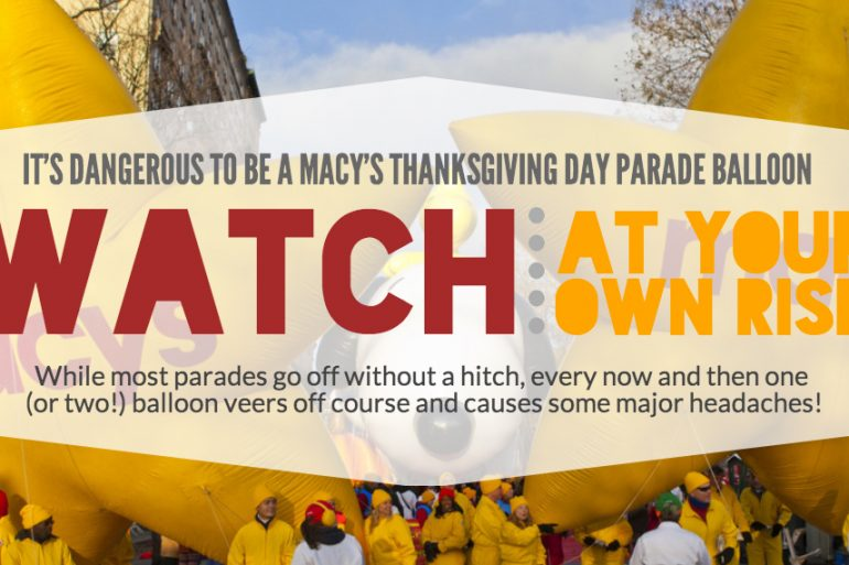 Watch at your own risk: It's dangerous being a Macy's Day Parade balloon | Thanksgiving.com