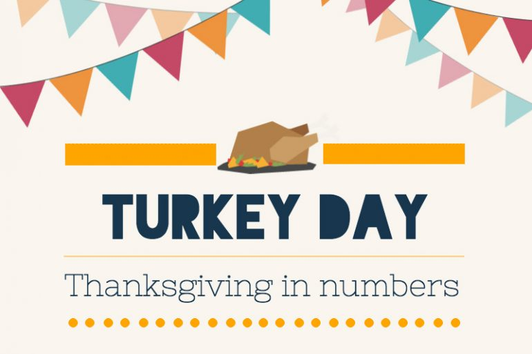 Turkey Day - Thanksgiving in numbers | Thanksgiving.com