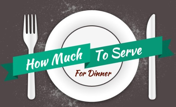 How much to serve at Thanksgiving dinner - from Thanksgiving.com
