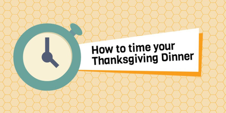 How to time your Thanksgiving dinner - from Thanksgiving.com
