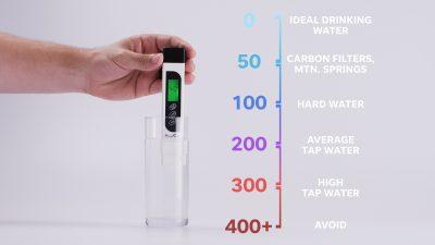water-testing