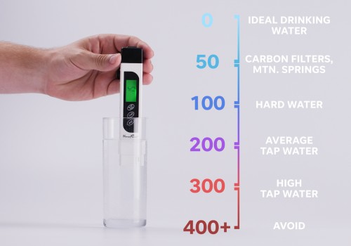 How to test if your water is safe for drinking